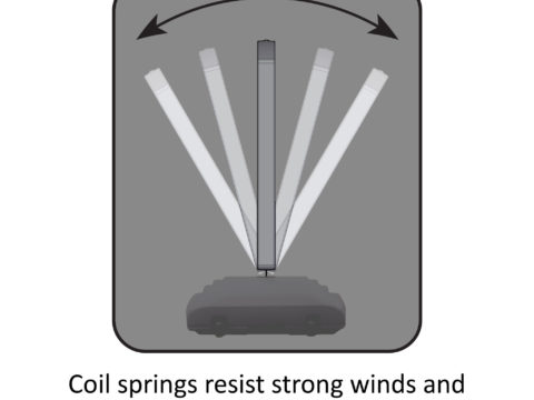 Wind Sign Coil Springs
